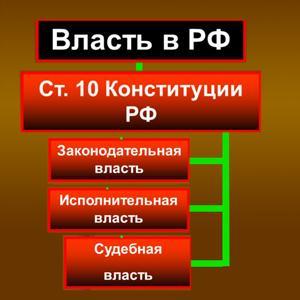 Органы власти Полевского