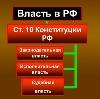 Органы власти в Полевском